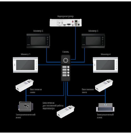 FANTASY 4 HD SILVER - 4 абонентская HD вызывная панель 1.3 Мп, ver. 4708