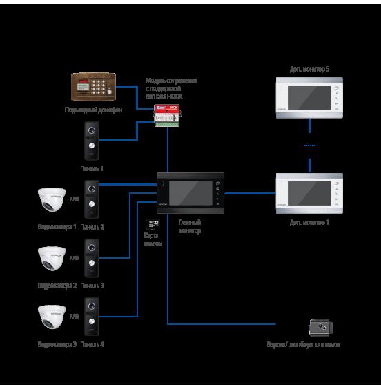 MAGIC 7 DARK HD - 7