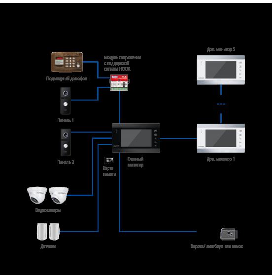 MAGIC 4 WHITE HD - 4.3