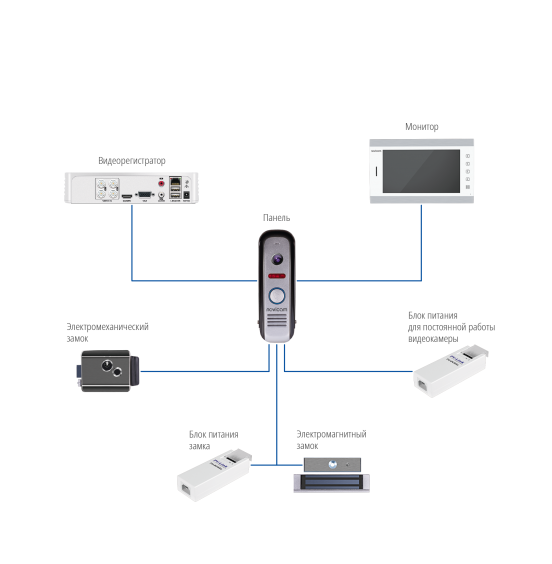 MASK HD BLACK - HD вызывная панель 1.3 Мп, ver. 4618