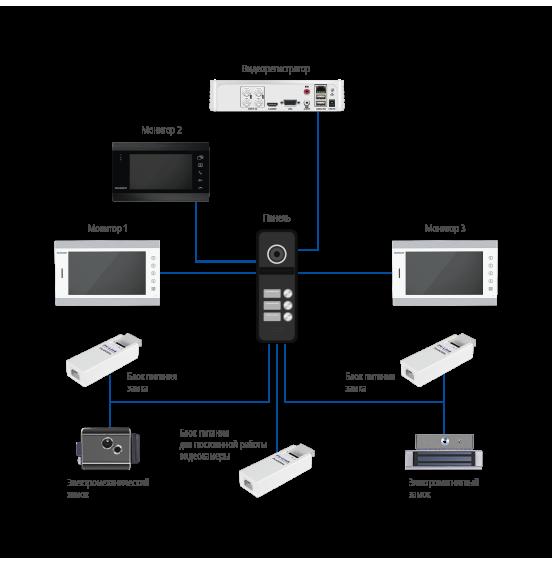 FANTASY 3 HD BLACK - 3 абонентская HD вызывная панель 1.3 Мп, ver. 4707